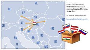 UPS Genset Hungary